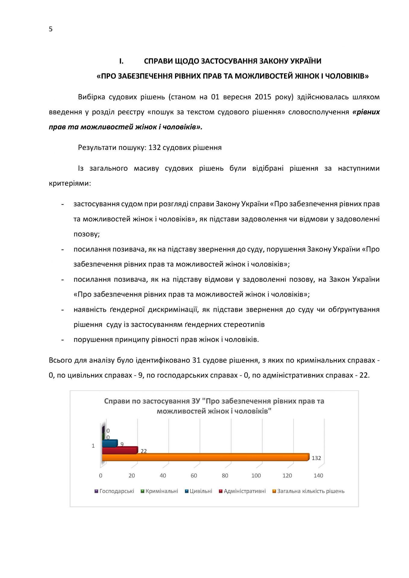 Draft Report monitoring print USAID_Страница_05