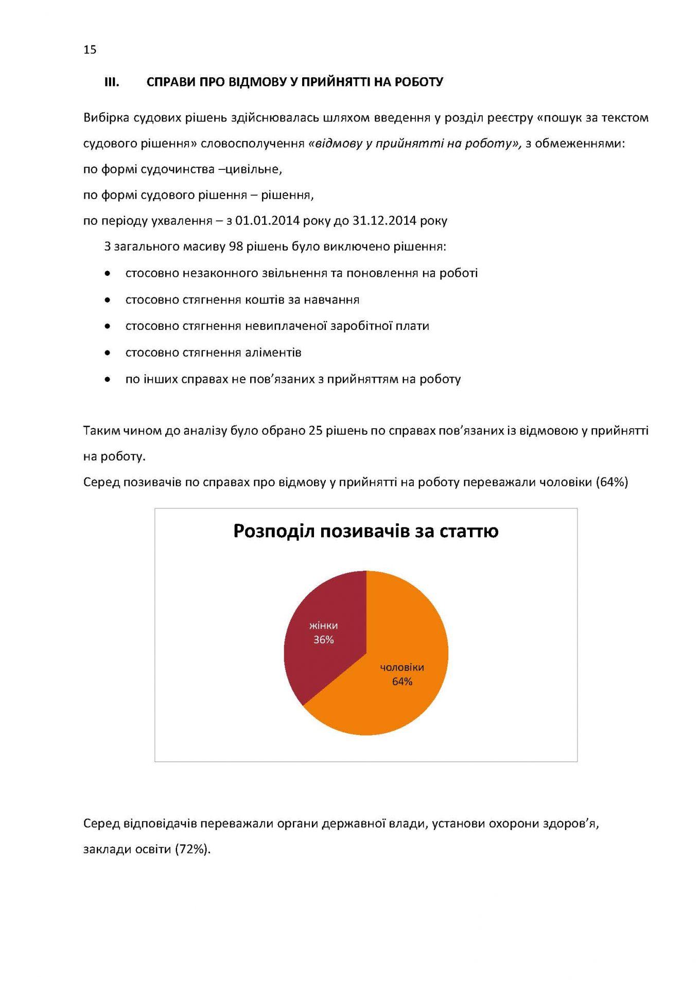 Draft Report monitoring print USAID_Страница_15