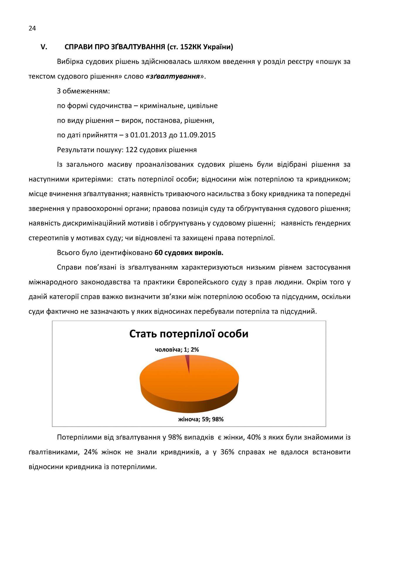 Draft Report monitoring print USAID_Страница_24