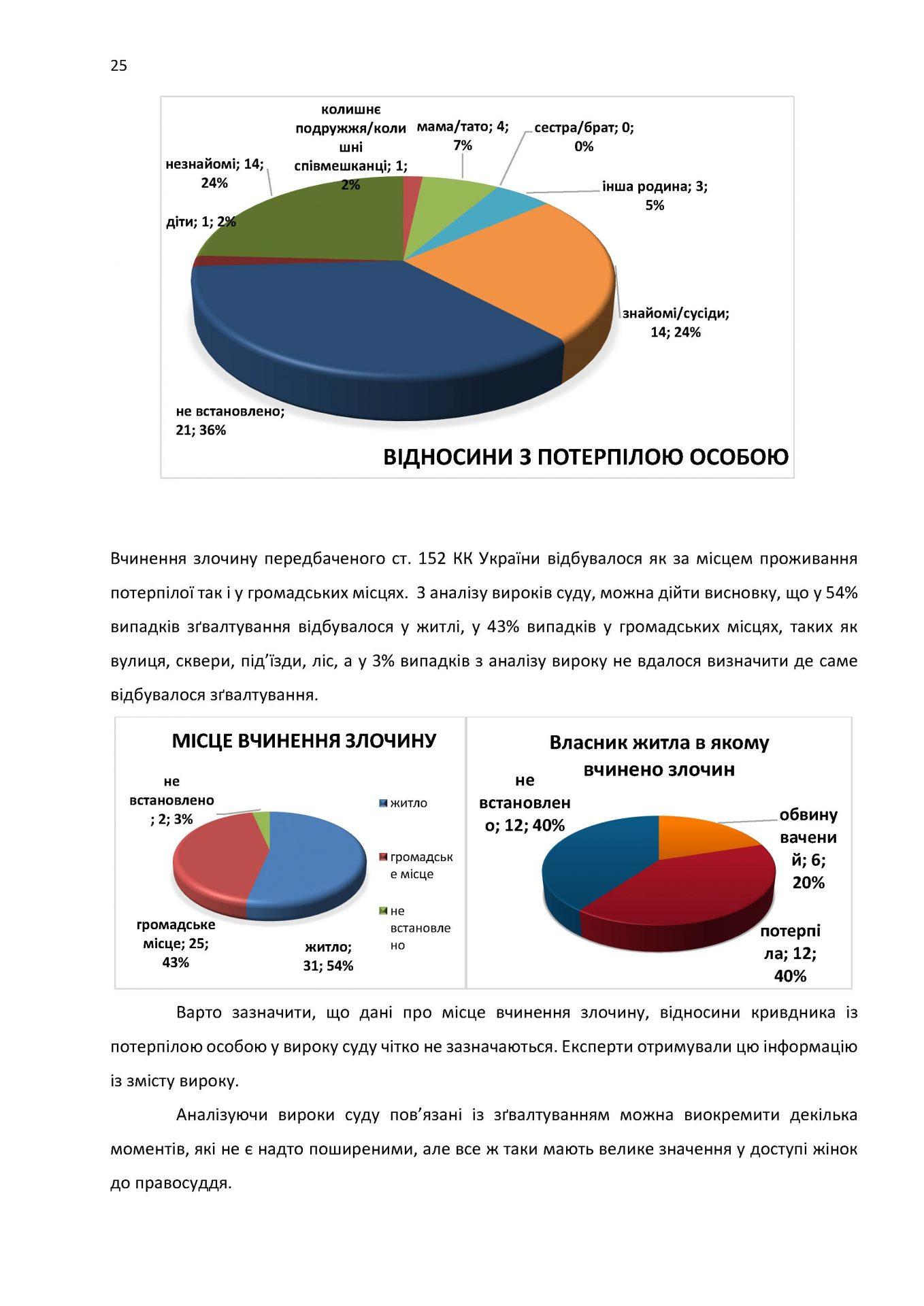 Draft Report monitoring print USAID_Страница_25