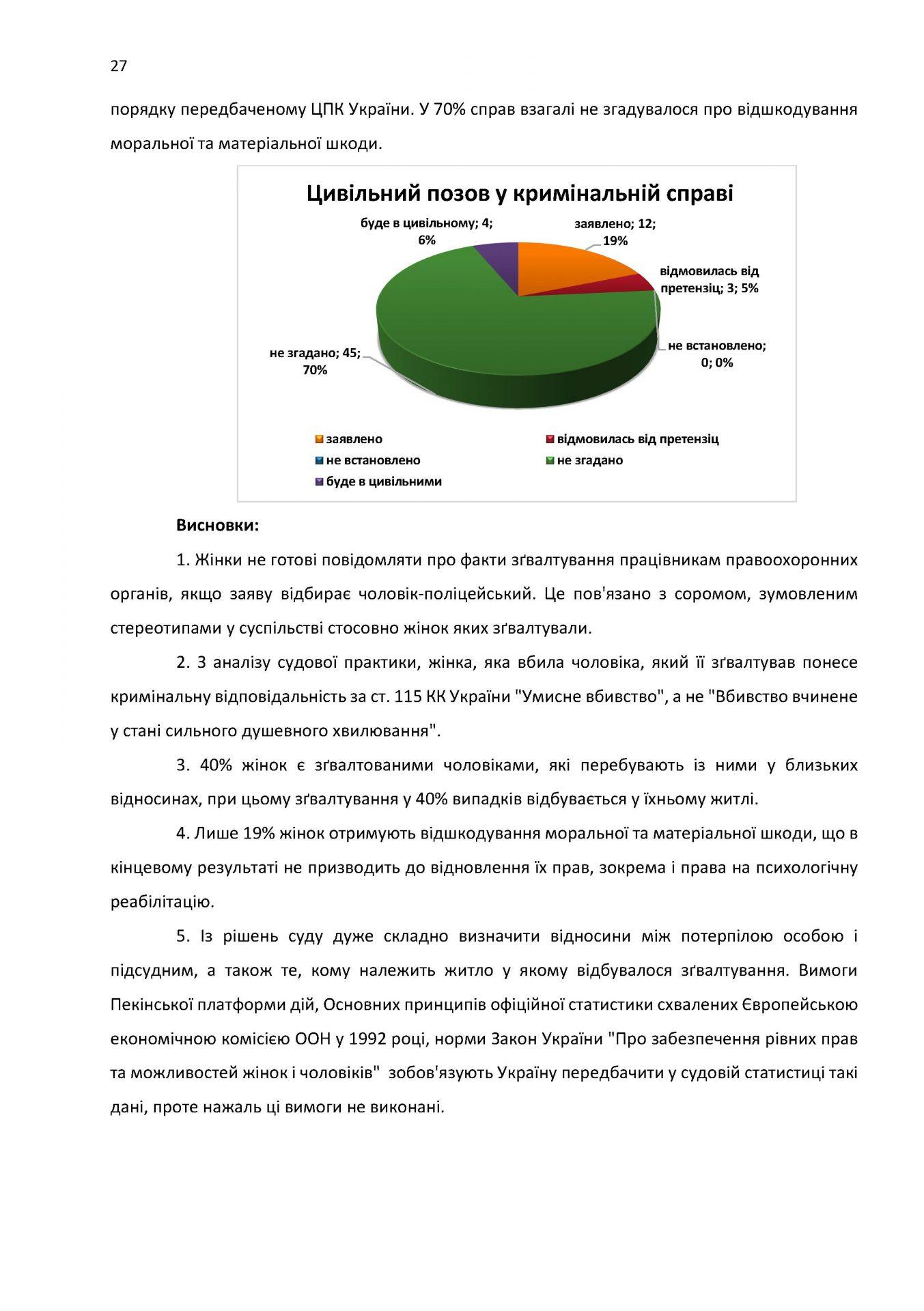 Draft Report monitoring print USAID_Страница_27