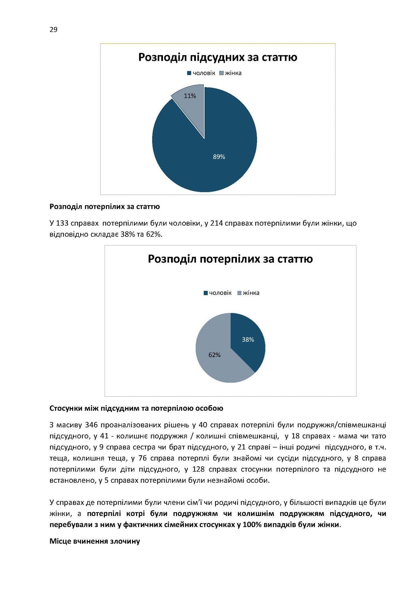 Draft Report monitoring print USAID_Страница_29