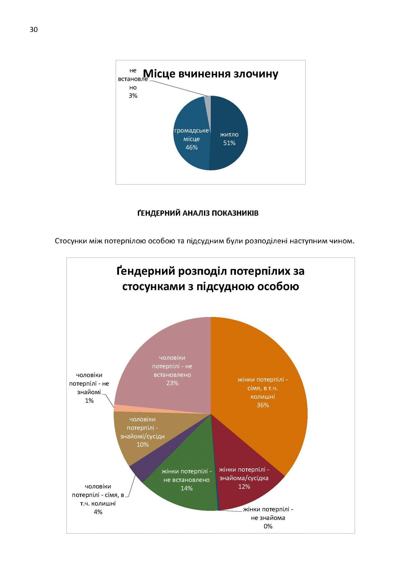 Draft Report monitoring print USAID_Страница_30