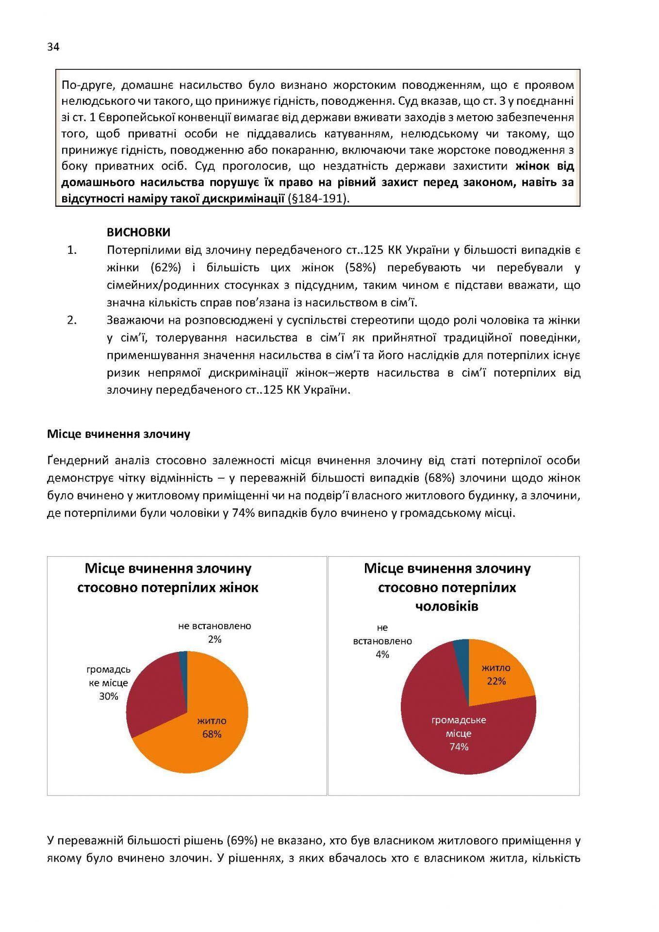 Draft Report monitoring print USAID_Страница_34