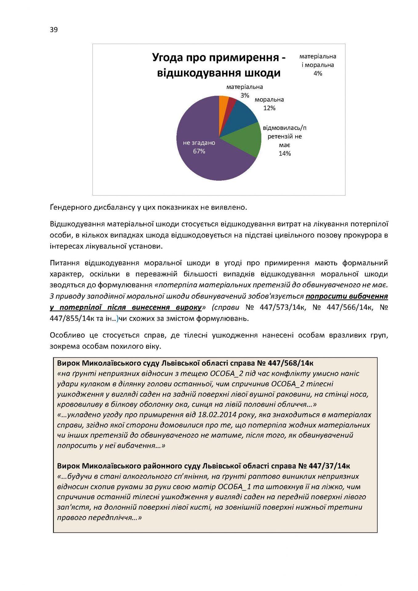 Draft Report monitoring print USAID_Страница_39