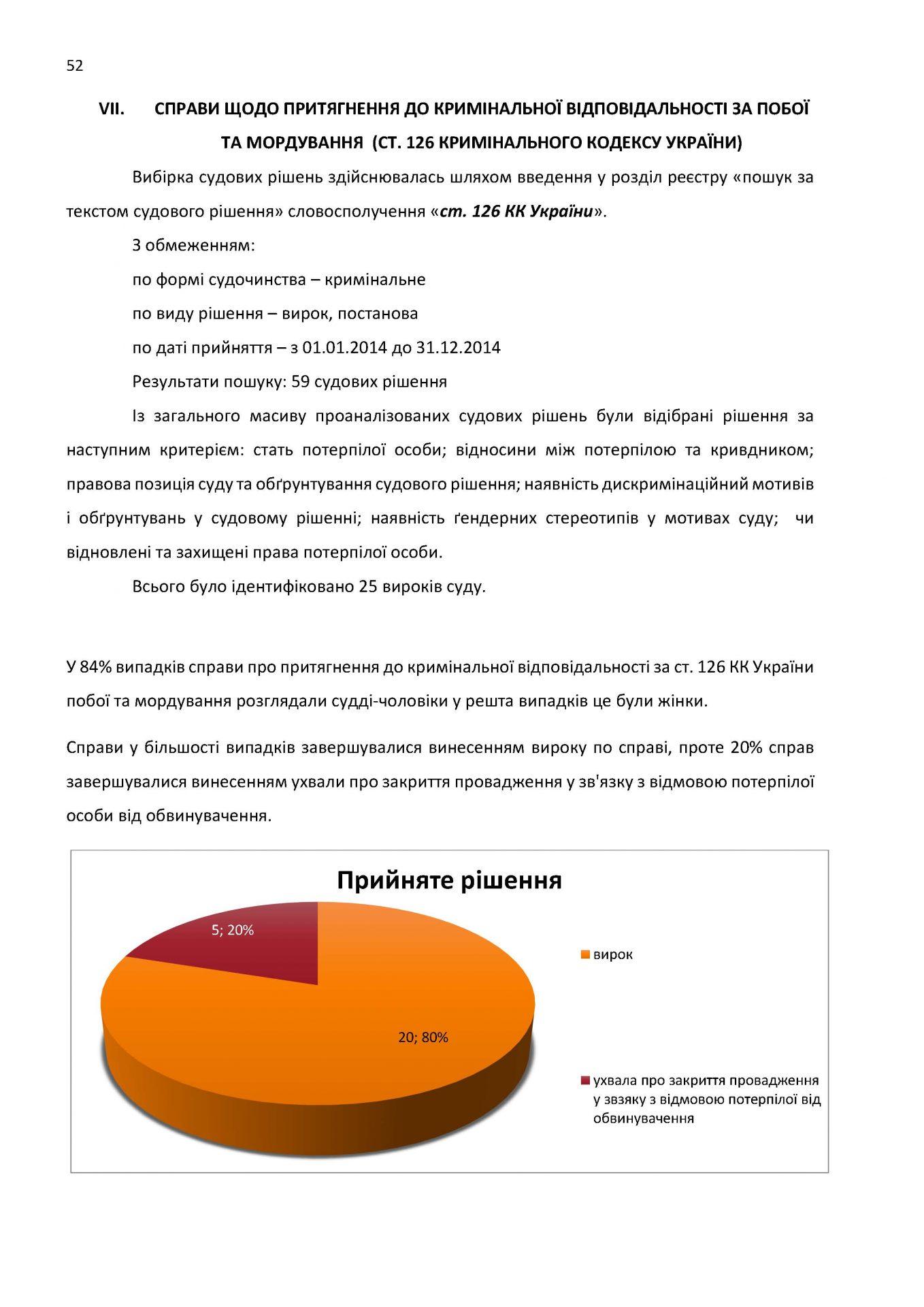 Draft Report monitoring print USAID_Страница_52
