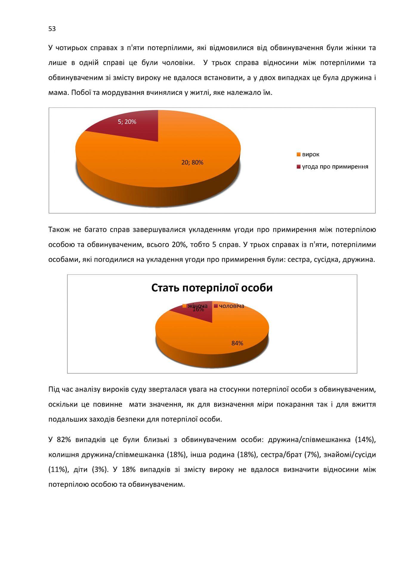 Draft Report monitoring print USAID_Страница_53