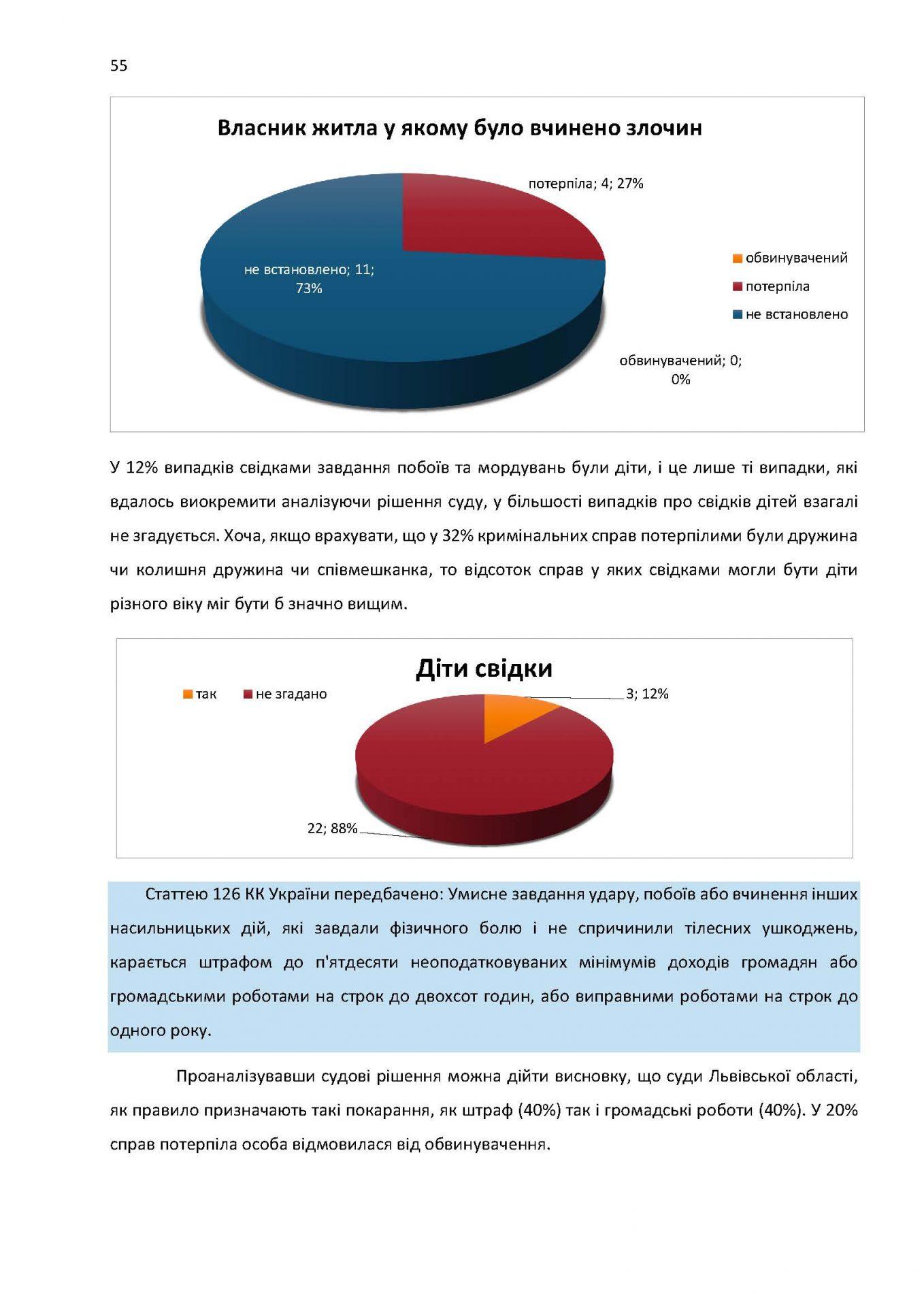 Draft Report monitoring print USAID_Страница_55