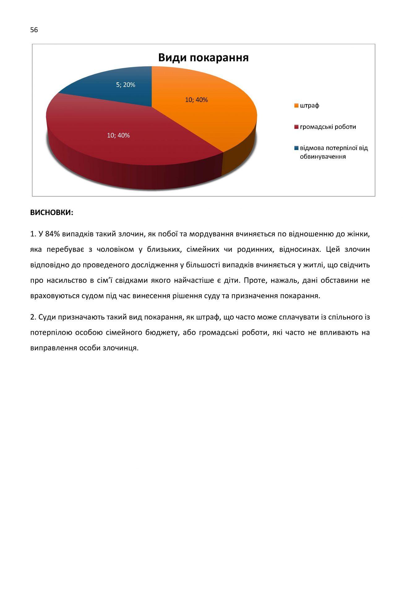 Draft Report monitoring print USAID_Страница_56