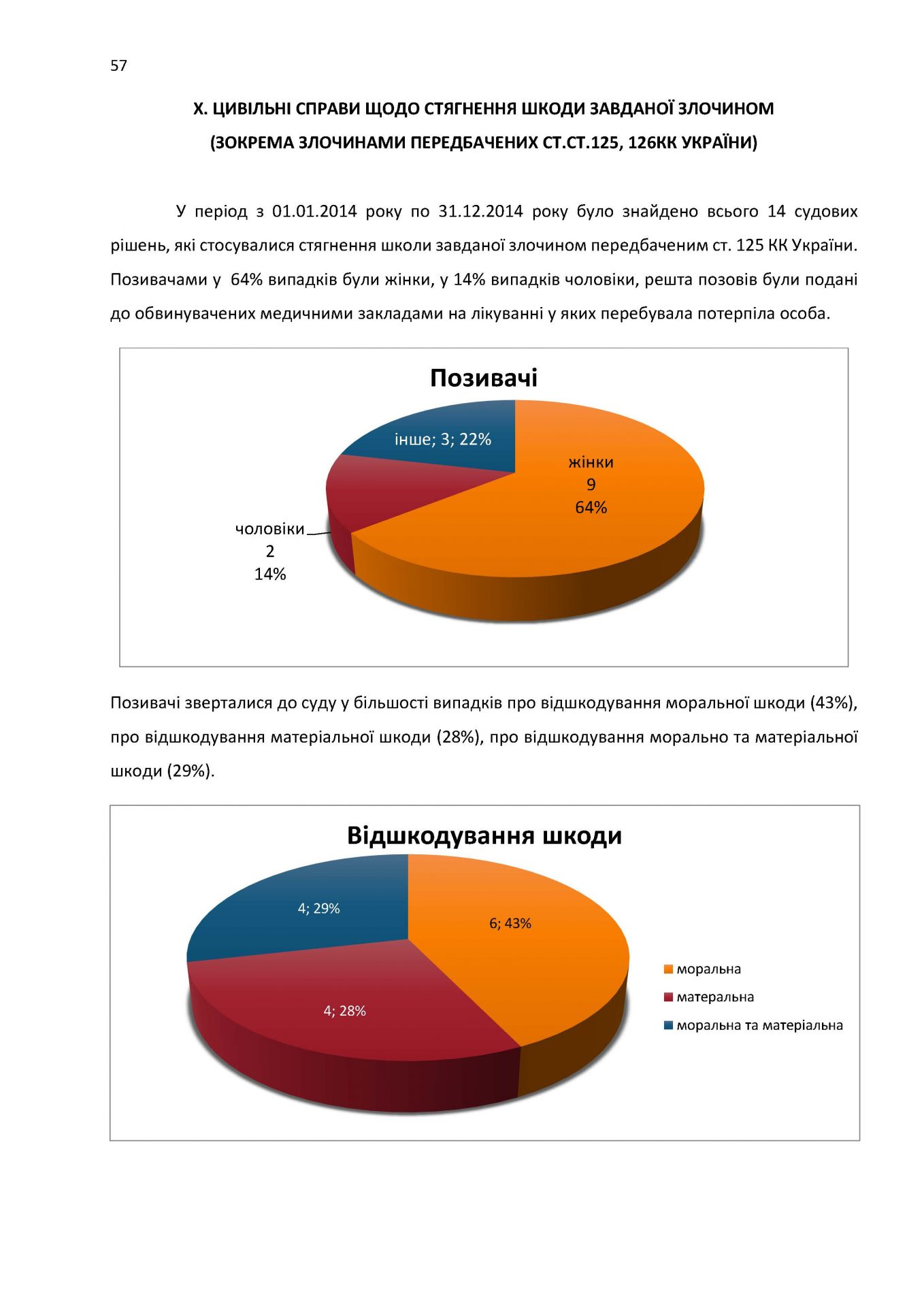 Draft Report monitoring print USAID_Страница_57