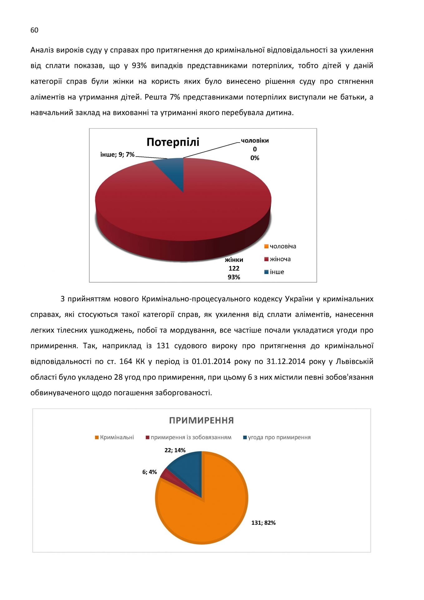 Draft Report monitoring print USAID_Страница_60
