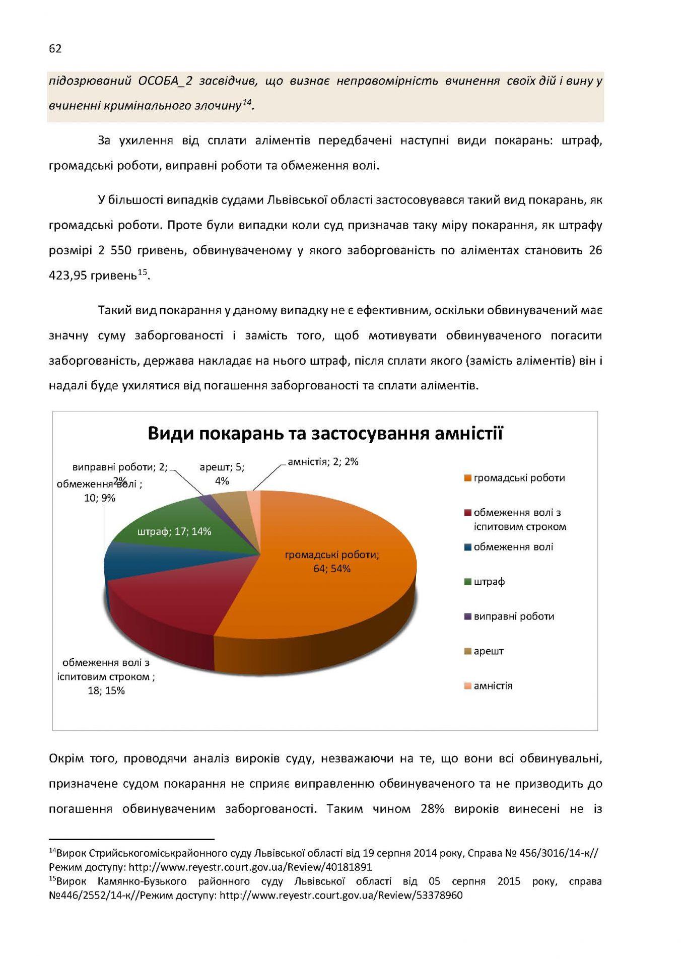 Draft Report monitoring print USAID_Страница_62